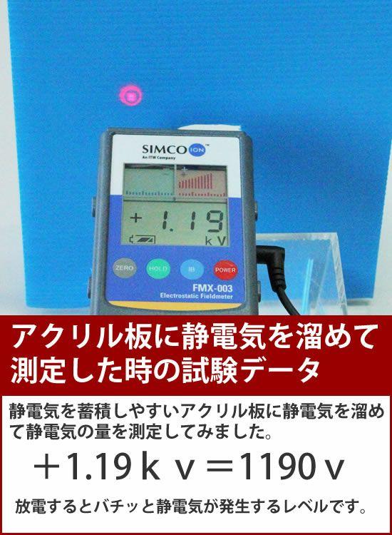 静電気除去ブレスレット コランコラン エスガード・Fita(フィタ)ブレスレット 放電テスト01